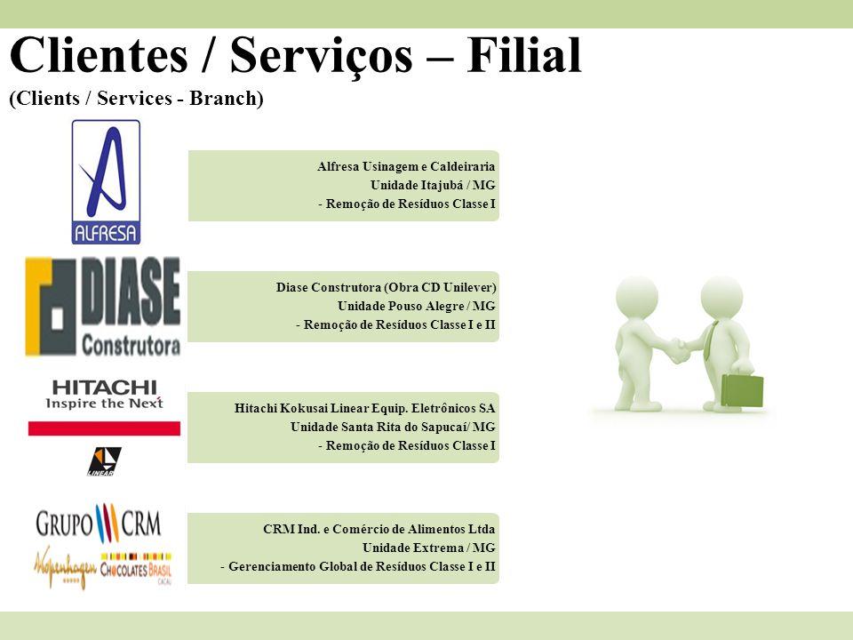 Clientes / Serviços – Filial (Clients / Services - Branch) Alfresa Usinagem e Caldeiraria Unidade Itajubá / MG - Remoção de Resíduos Classe I Diase Co