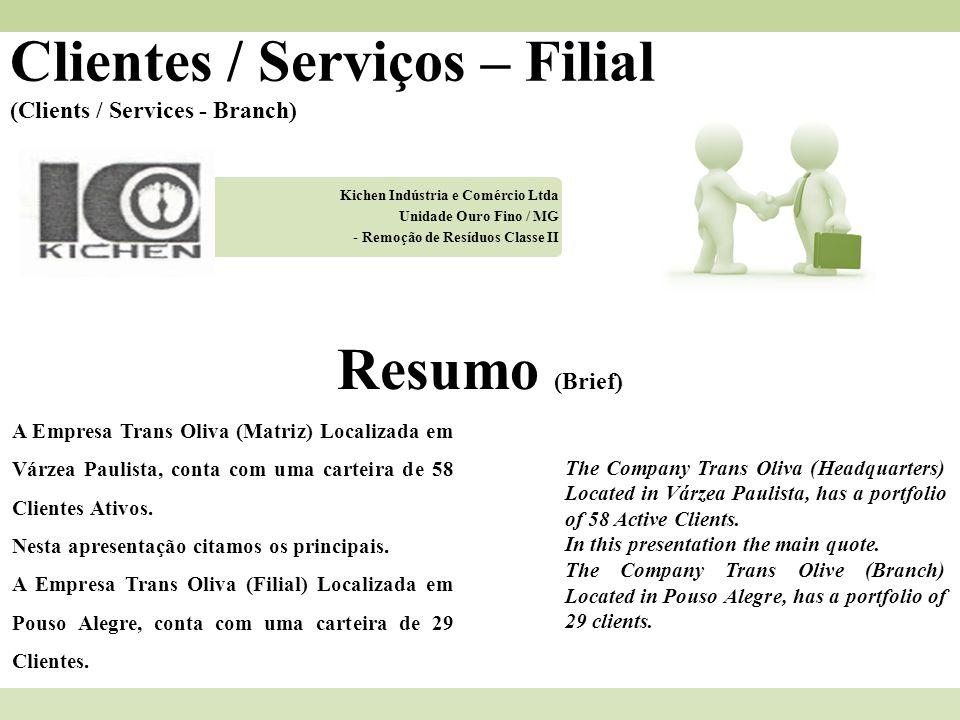 Clientes / Serviços – Filial (Clients / Services - Branch) Kichen Indústria e Comércio Ltda Unidade Ouro Fino / MG - Remoção de Resíduos Classe II Res