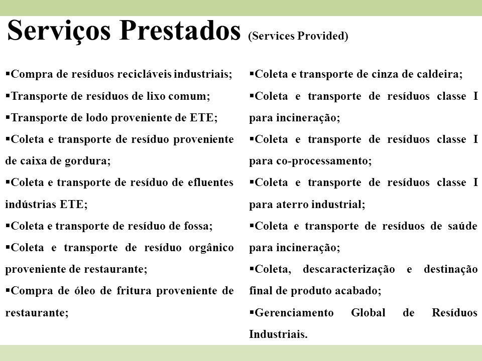 Serviços Prestados (Services Provided)  Compra de resíduos recicláveis industriais;  Transporte de resíduos de lixo comum;  Transporte de lodo prov