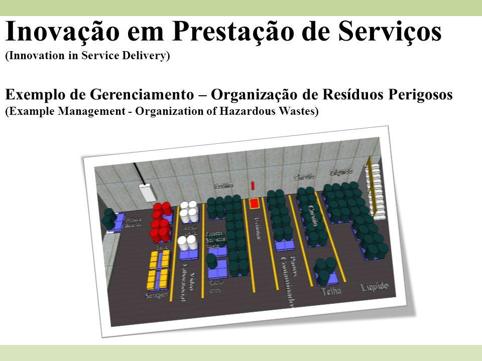 Inovação em Prestação de Serviços (Innovation in Service Delivery) Exemplo de Gerenciamento – Organização de Resíduos Perigosos (Example Management -