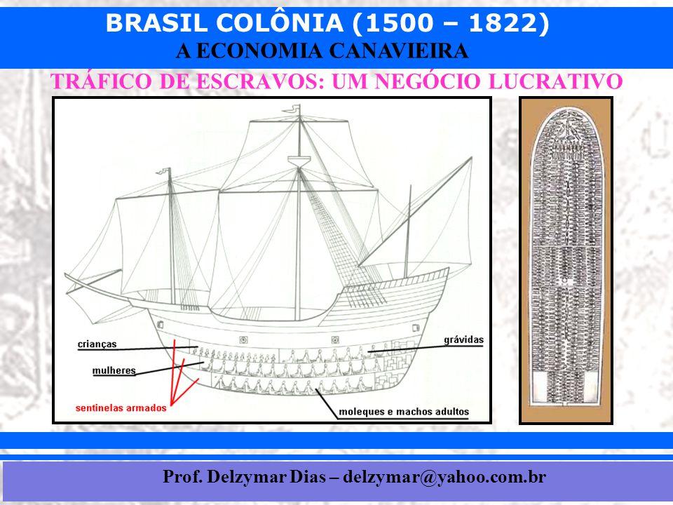 BRASIL COLÔNIA (1500 – 1822) Prof. Iair iair@pop.com.br A ECONOMIA CANAVIEIRA TRÁFICO DE ESCRAVOS: UM NEGÓCIO LUCRATIVO Prof. Delzymar Dias – delzymar