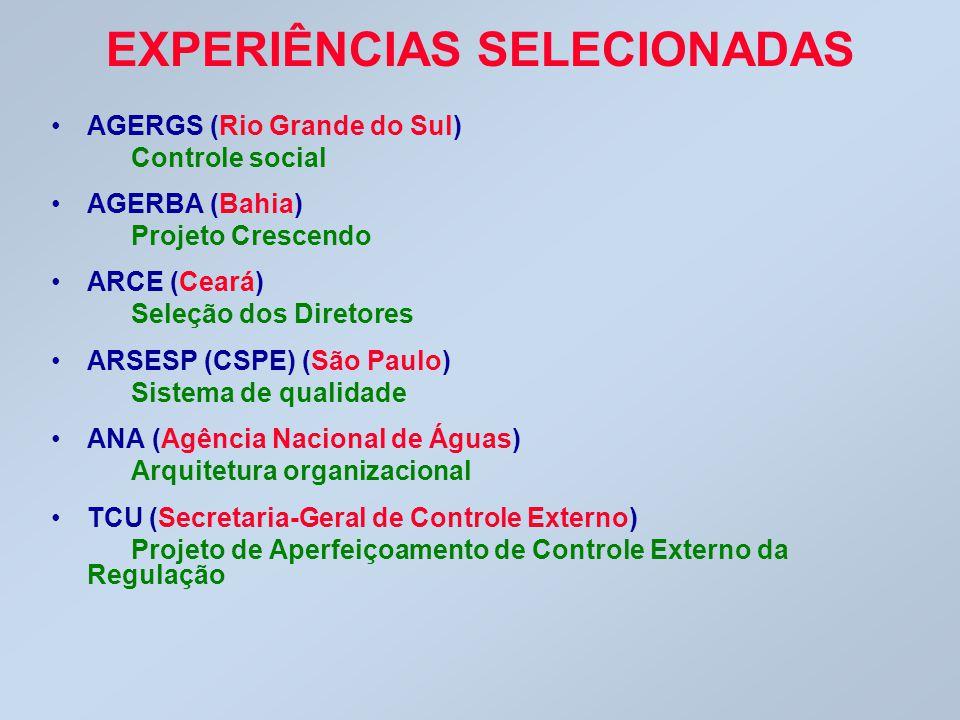 EXPERIÊNCIAS SELECIONADAS •AGERGS (Rio Grande do Sul) Controle social •AGERBA (Bahia) Projeto Crescendo •ARCE (Ceará) Seleção dos Diretores •ARSESP (C