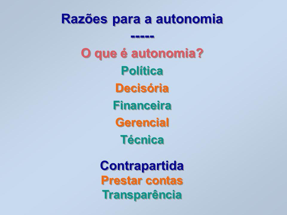 Razões para a autonomia ----- O que é autonomia? Política Decisória Financeira Gerencial Técnica Contrapartida Prestar contas Transparência Razões par