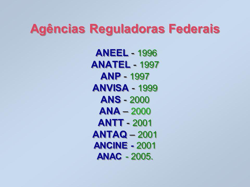 Agências Reguladoras Federais ANEEL - 1996 ANATEL - 1997 ANP - 1997 ANVISA - 1999 ANS - 2000 ANA – 2000 ANTT - 2001 ANTAQ – 2001 ANCINE - 2001 ANAC -