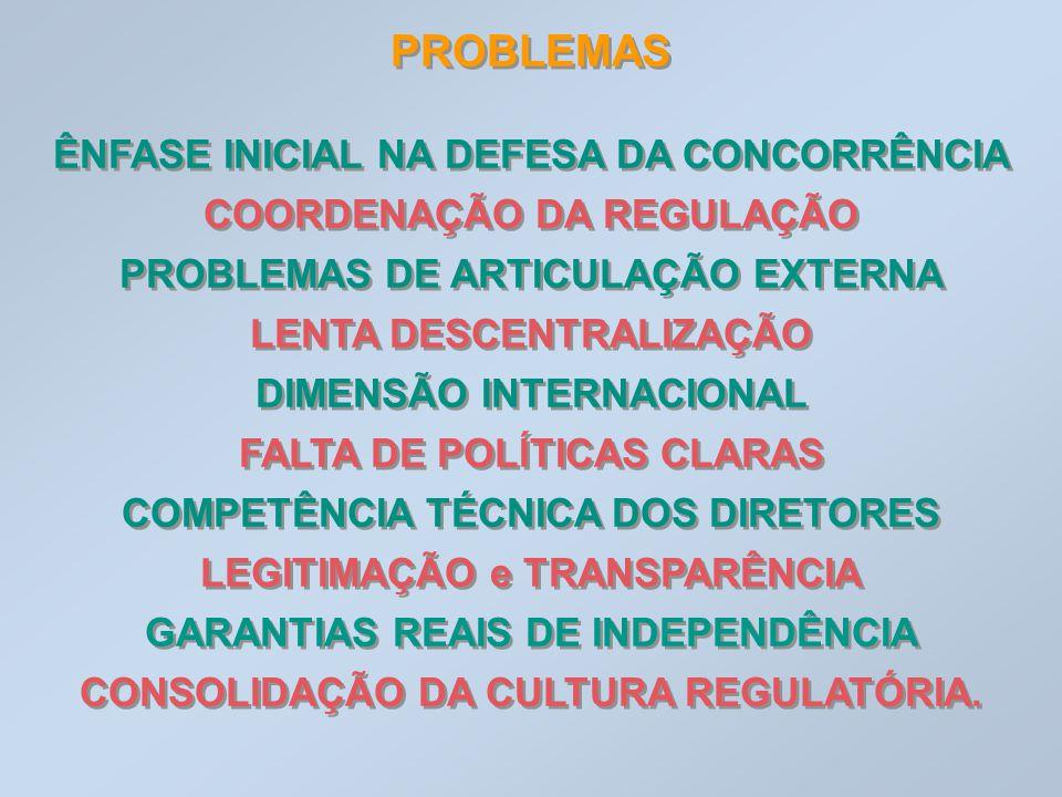 PROBLEMAS ÊNFASE INICIAL NA DEFESA DA CONCORRÊNCIA COORDENAÇÃO DA REGULAÇÃO PROBLEMAS DE ARTICULAÇÃO EXTERNA LENTA DESCENTRALIZAÇÃO DIMENSÃO INTERNACI