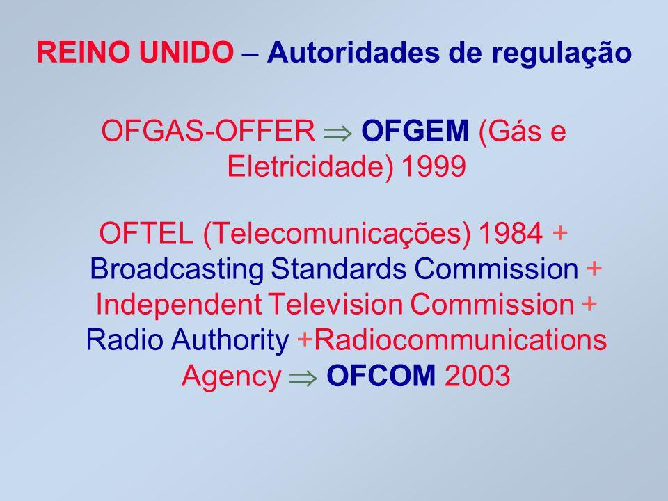 REINO UNIDO – Autoridades de regulação OFGAS-OFFER  OFGEM (Gás e Eletricidade) 1999 OFTEL (Telecomunicações) 1984 + Broadcasting Standards Commission