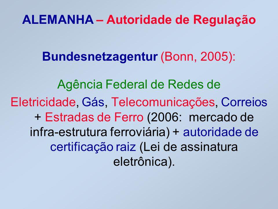ALEMANHA – Autoridade de Regulação Bundesnetzagentur (Bonn, 2005): Agência Federal de Redes de Eletricidade, Gás, Telecomunicações, Correios + Estrada