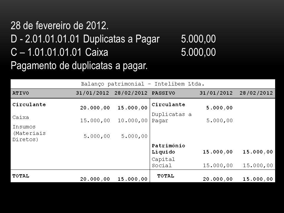 28 de fevereiro de 2012. D - 2.01.01.01.01 Duplicatas a Pagar5.000,00 C – 1.01.01.01.01 Caixa5.000,00 Pagamento de duplicatas a pagar.