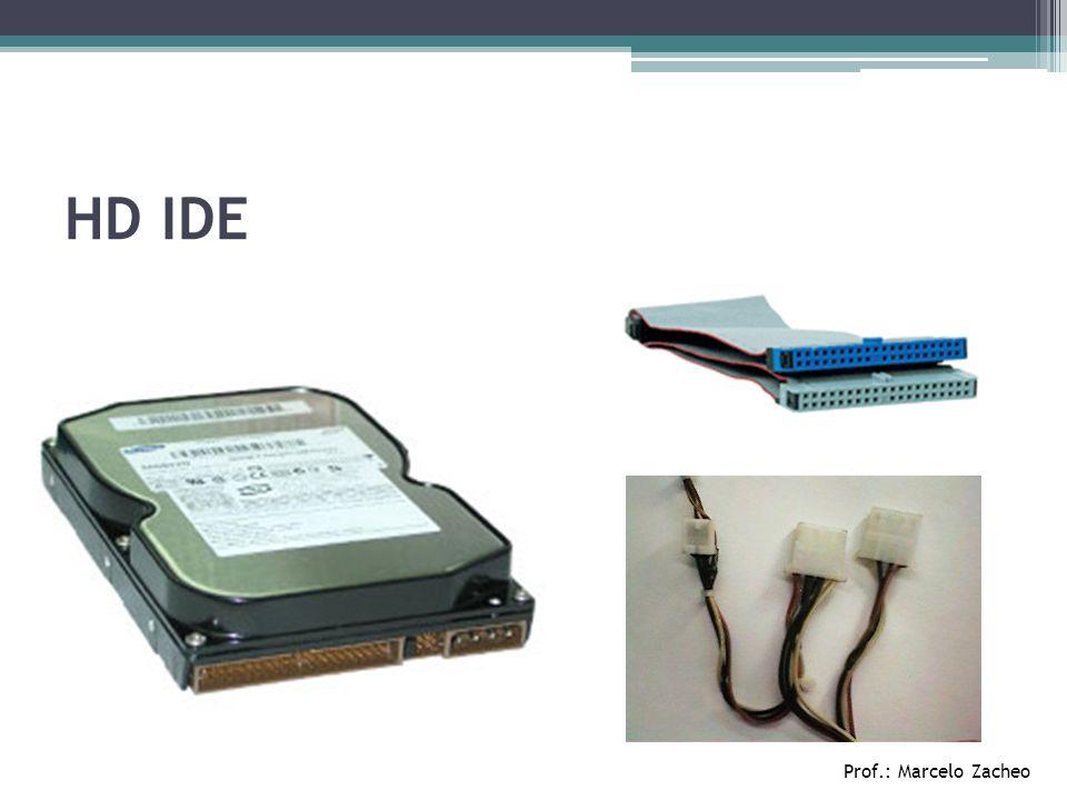HD IDE
