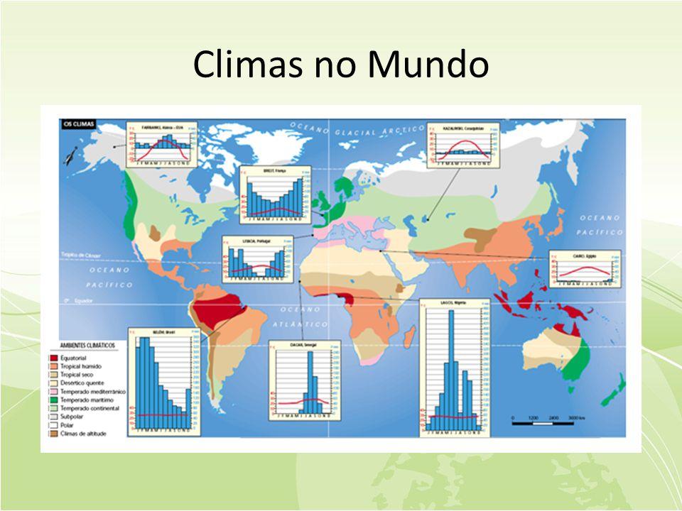 Climas no Mundo