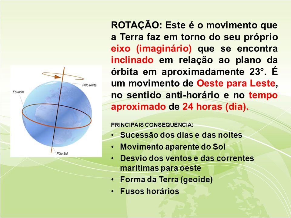 ROTAÇÃO: Este é o movimento que a Terra faz em torno do seu próprio eixo (imaginário) que se encontra inclinado em relação ao plano da órbita em aproximadamente 23°.