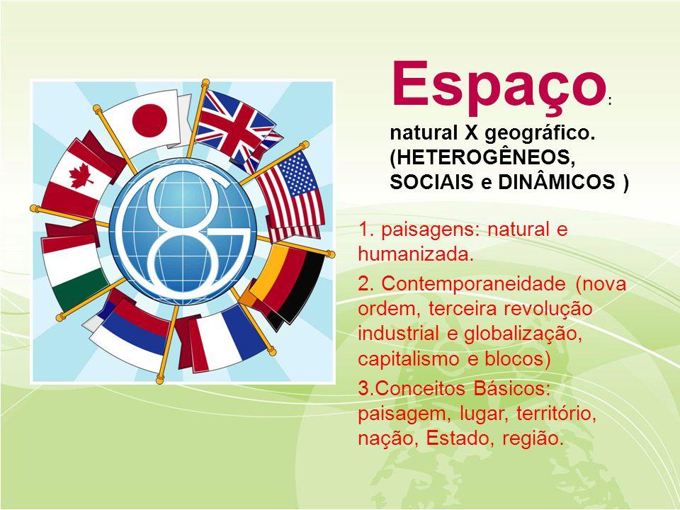 Espaço : natural X geográfico.(HETEROGÊNEOS, SOCIAIS e DINÂMICOS ) 1.