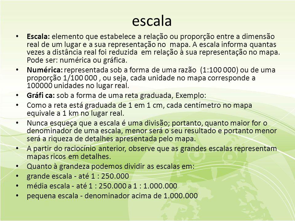 escala • Escala: elemento que estabelece a relação ou proporção entre a dimensão real de um lugar e a sua representação no mapa.