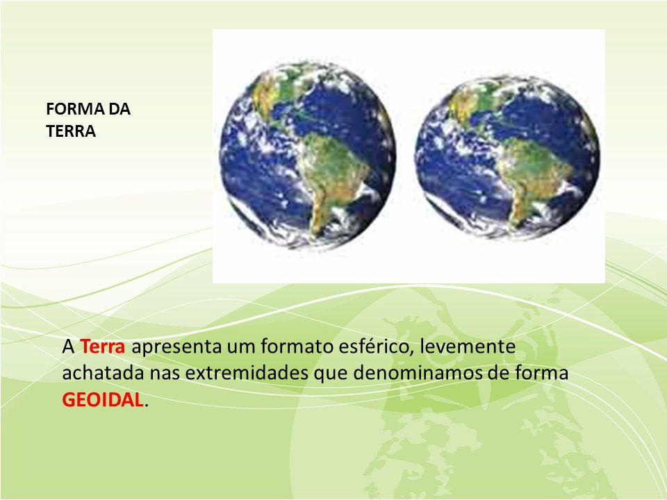 FORMA DA TERRA A Terra apresenta um formato esférico, levemente achatada nas extremidades que denominamos de forma GEOIDAL.