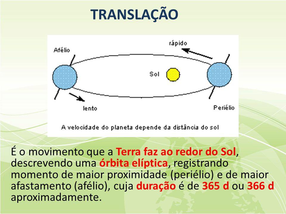 TRANSLAÇÃO É o movimento que a Terra faz ao redor do Sol, descrevendo uma órbita elíptica, registrando momento de maior proximidade (periélio) e de maior afastamento (afélio), cuja duração é de 365 d ou 366 d aproximadamente.