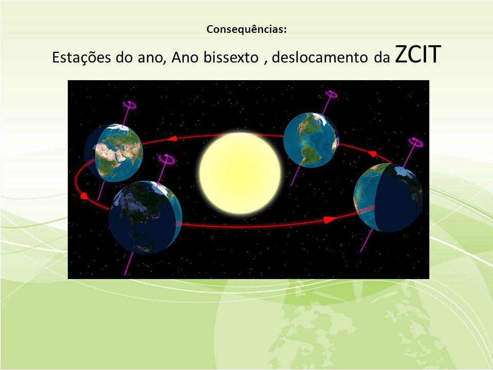 Consequências: Estações do ano, Ano bissexto, deslocamento da ZCIT