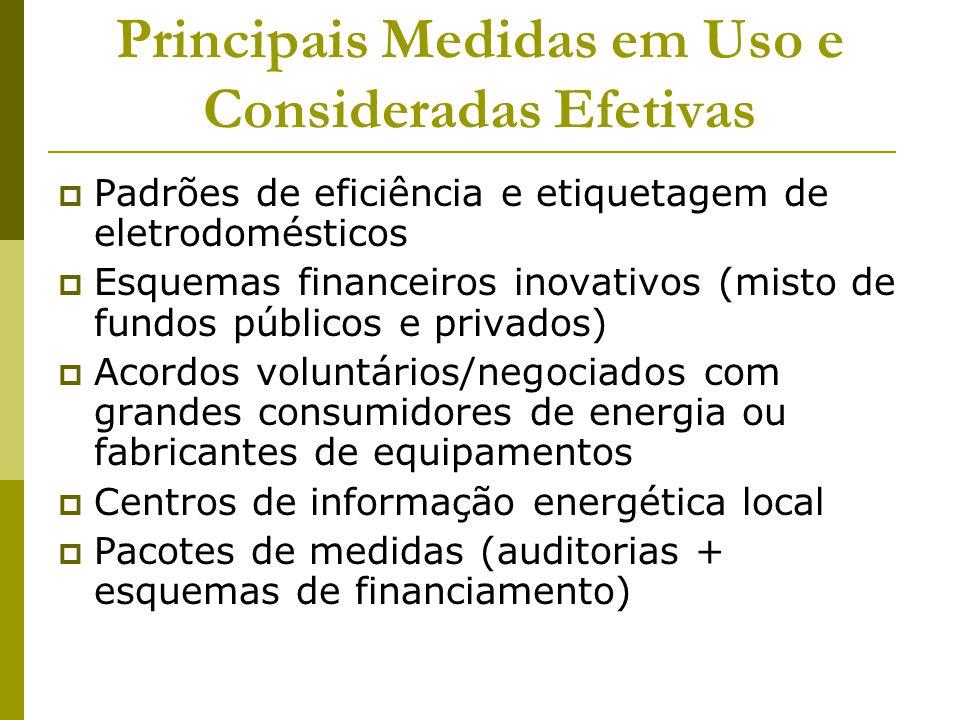 Principais Medidas em Uso e Consideradas Efetivas  Padrões de eficiência e etiquetagem de eletrodomésticos  Esquemas financeiros inovativos (misto d