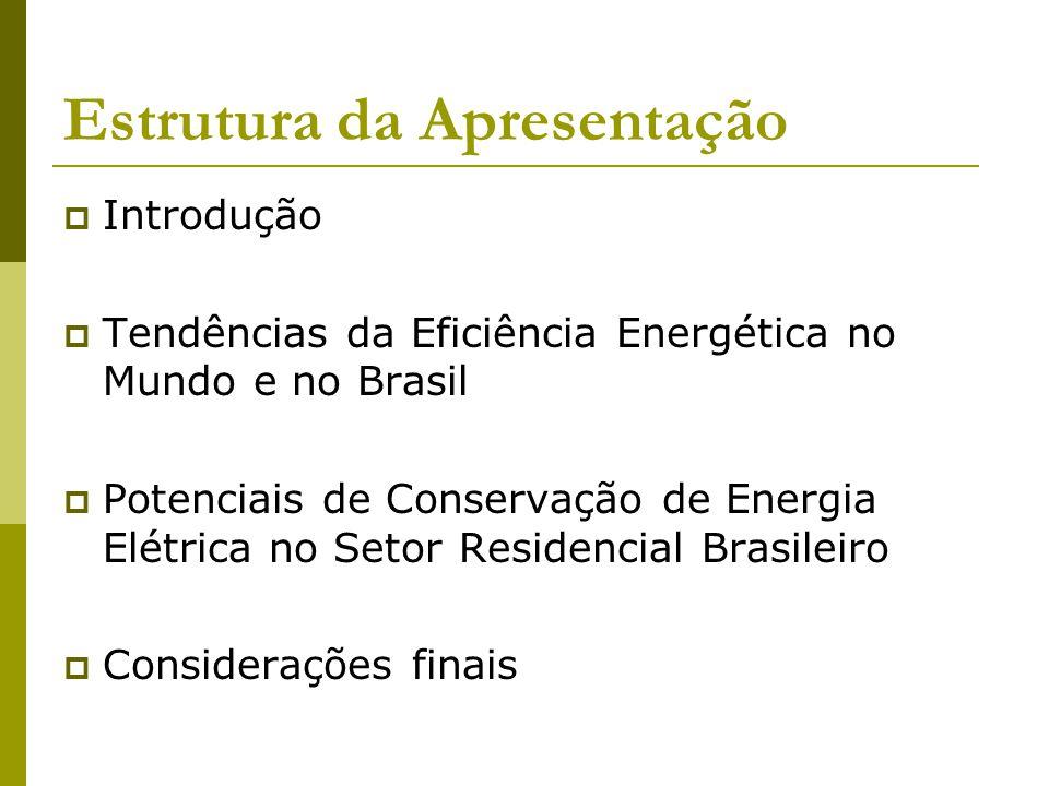 Estrutura da Apresentação  Introdução  Tendências da Eficiência Energética no Mundo e no Brasil  Potenciais de Conservação de Energia Elétrica no Setor Residencial Brasileiro  Considerações finais