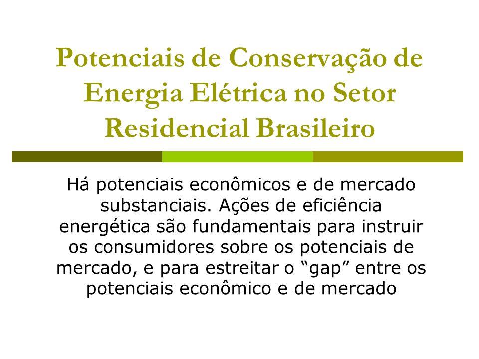 Potenciais de Conservação de Energia Elétrica no Setor Residencial Brasileiro Há potenciais econômicos e de mercado substanciais. Ações de eficiência