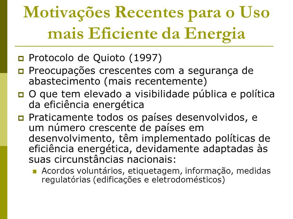 Motivações Recentes para o Uso mais Eficiente da Energia  Protocolo de Quioto (1997)  Preocupações crescentes com a segurança de abastecimento (mais