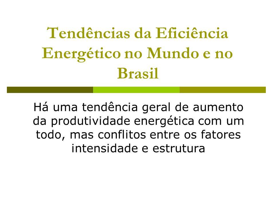 Tendências da Eficiência Energético no Mundo e no Brasil Há uma tendência geral de aumento da produtividade energética com um todo, mas conflitos entr