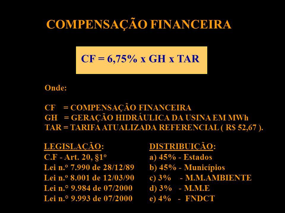 CF = 6,75% x GH x TAR Onde: CF = COMPENSAÇÃO FINANCEIRA GH = GERAÇÃO HIDRÁULICA DA USINA EM MWh TAR = TARIFA ATUALIZADA REFERENCIAL ( R$ 52,67 ).