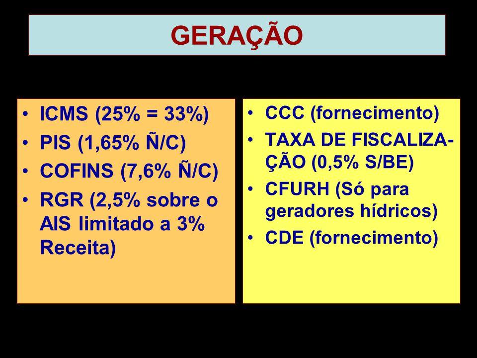 GERAÇÃO •ICMS (25% = 33%) •PIS (1,65% Ñ/C) •COFINS (7,6% Ñ/C) •RGR (2,5% sobre o AIS limitado a 3% Receita) •CCC (fornecimento) •TAXA DE FISCALIZA- ÇÃO (0,5% S/BE) •CFURH (Só para geradores hídricos) •CDE (fornecimento)
