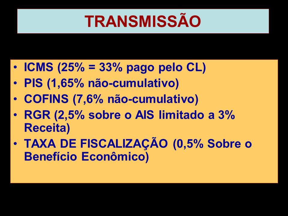TRANSMISSÃO •ICMS (25% = 33% pago pelo CL) •PIS (1,65% não-cumulativo) •COFINS (7,6% não-cumulativo) •RGR (2,5% sobre o AIS limitado a 3% Receita) •TAXA DE FISCALIZAÇÃO (0,5% Sobre o Benefício Econômico)