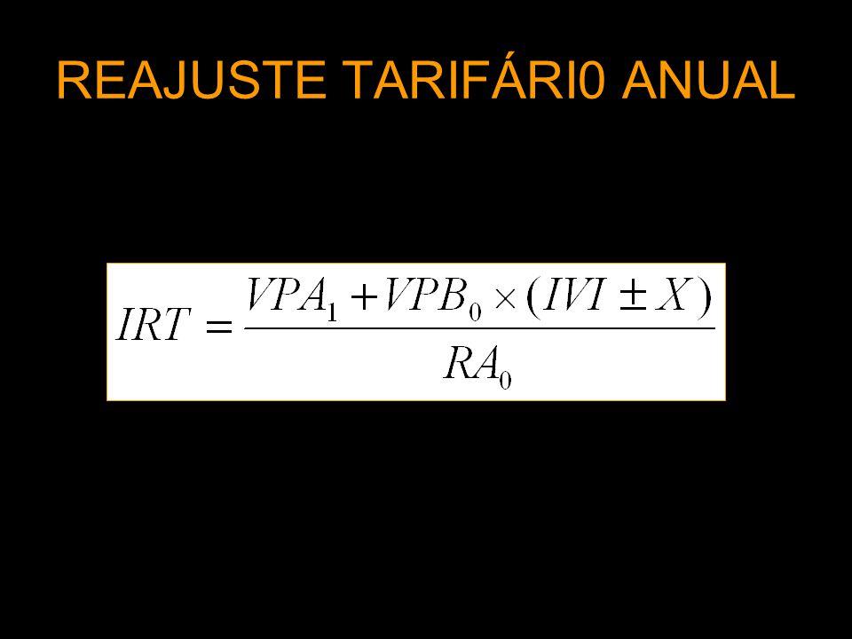 REAJUSTE TARIFÁRI0 ANUAL