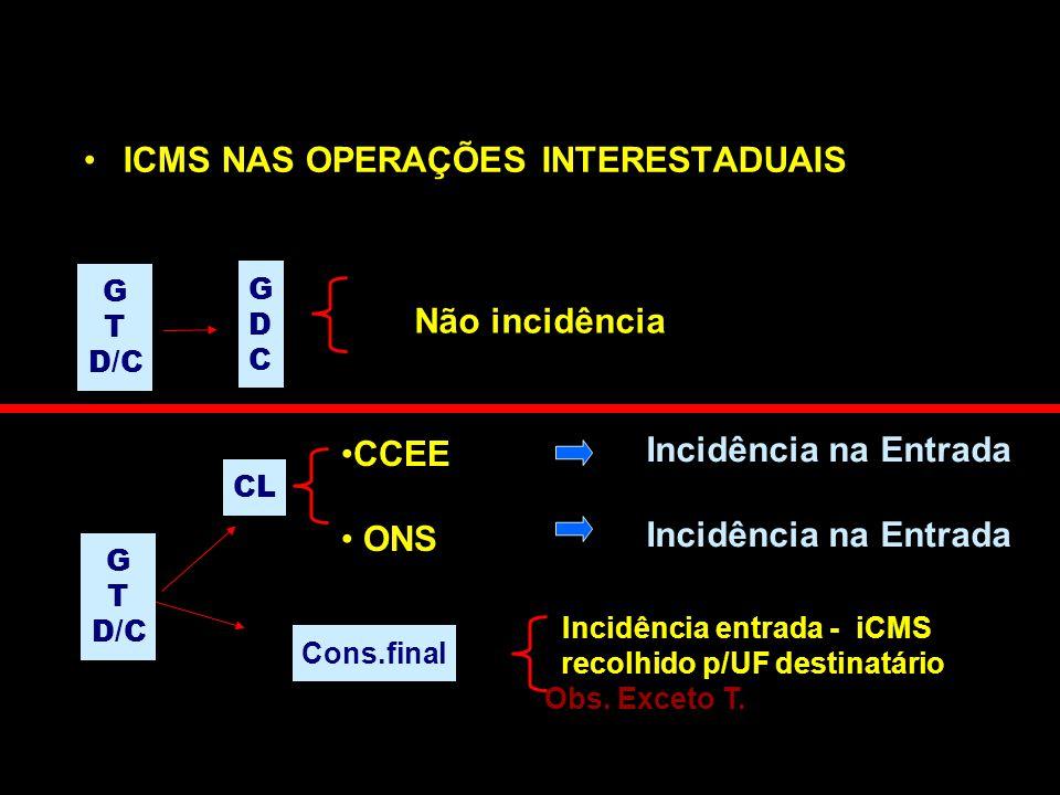 •ICMS NAS OPERAÇÕES INTERESTADUAIS G T D/C CL Cons.final • Não incidência •CCEE • ONS Incidência na Entrada • Incidência entrada - iCMS recolhido p/UF destinatário Obs.