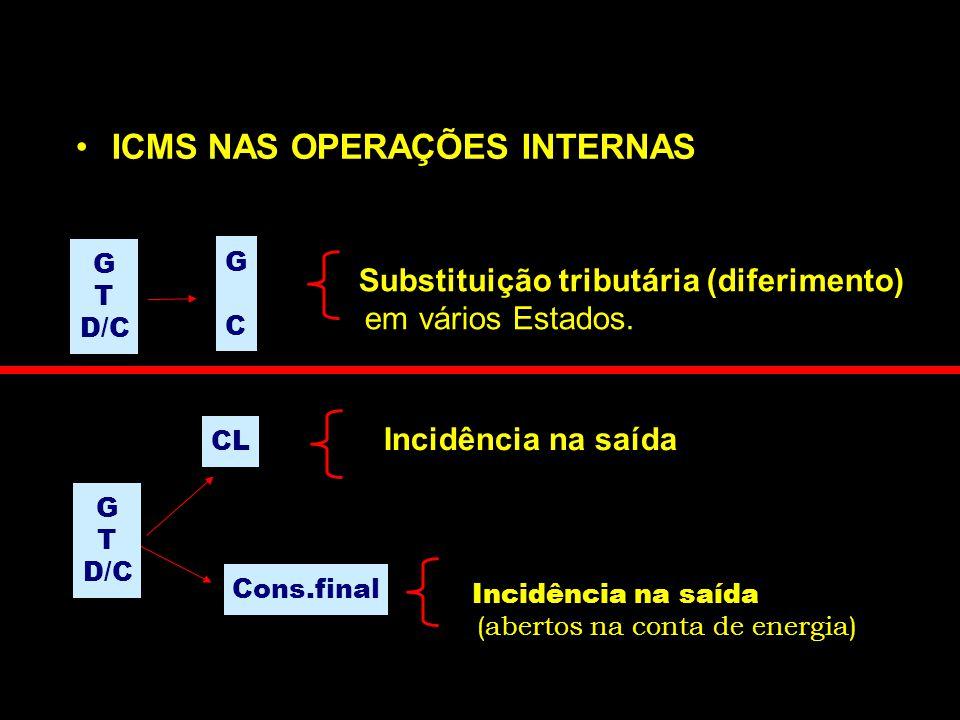 •ICMS NAS OPERAÇÕES INTERNAS G T D/C CL Cons.final • Substituição tributária (diferimento) em vários Estados.