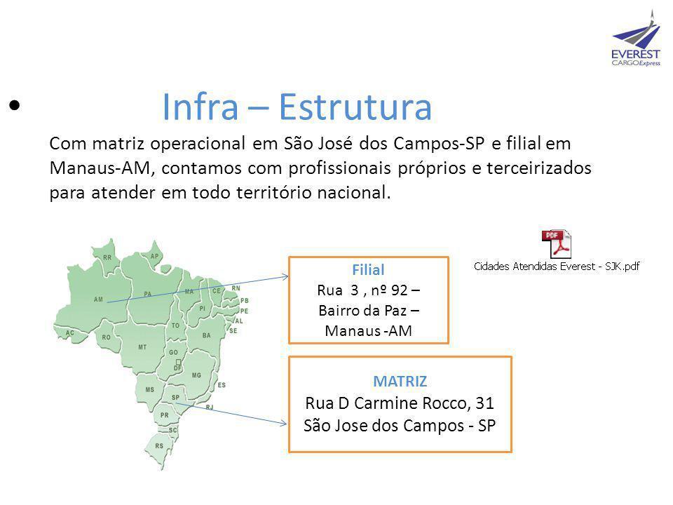 • Infra – Estrutura Com matriz operacional em São José dos Campos-SP e filial em Manaus-AM, contamos com profissionais próprios e terceirizados para a