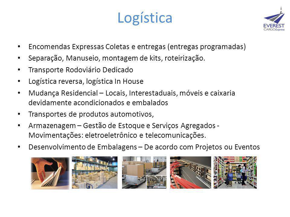 Logística • Encomendas Expressas Coletas e entregas (entregas programadas) • Separação, Manuseio, montagem de kits, roteirização. • Transporte Rodoviá