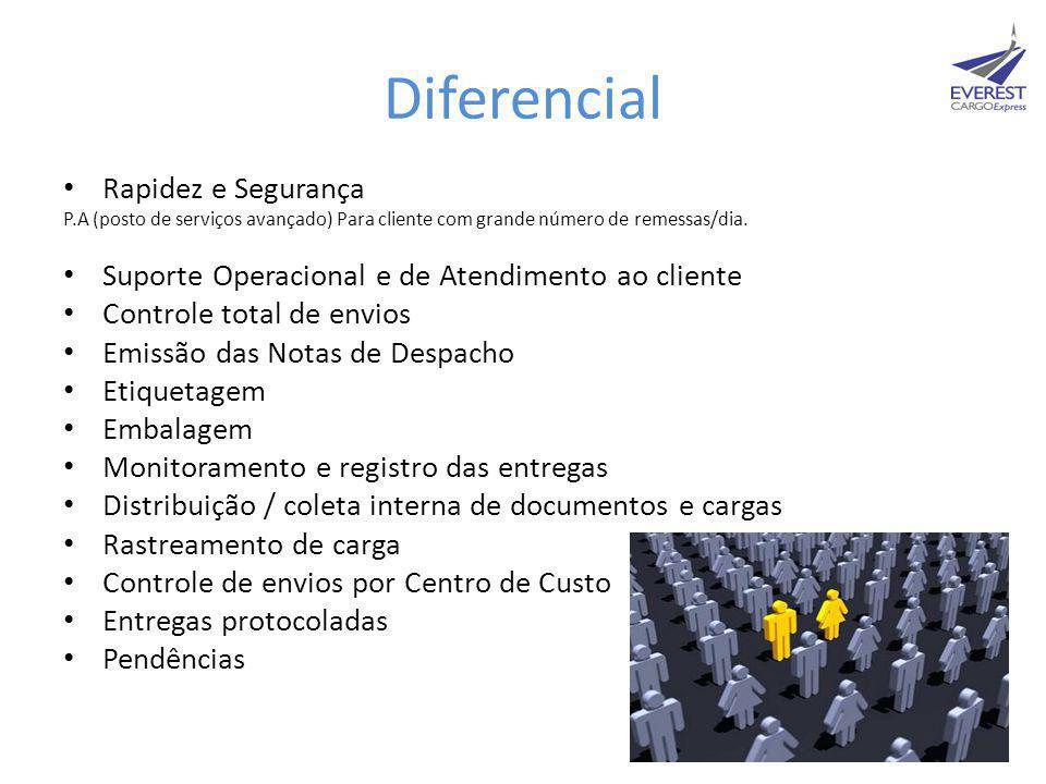 Diferencial • Rapidez e Segurança P.A (posto de serviços avançado) Para cliente com grande número de remessas/dia. • Suporte Operacional e de Atendime