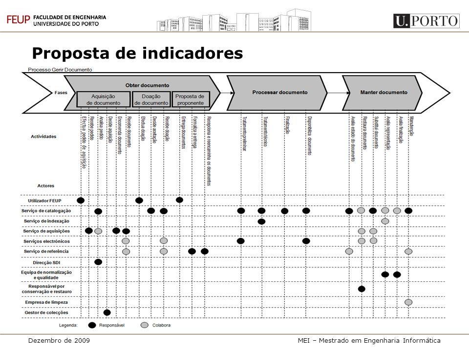 Dezembro de 2009MEI – Mestrado em Engenharia Informática Proposta de indicadores