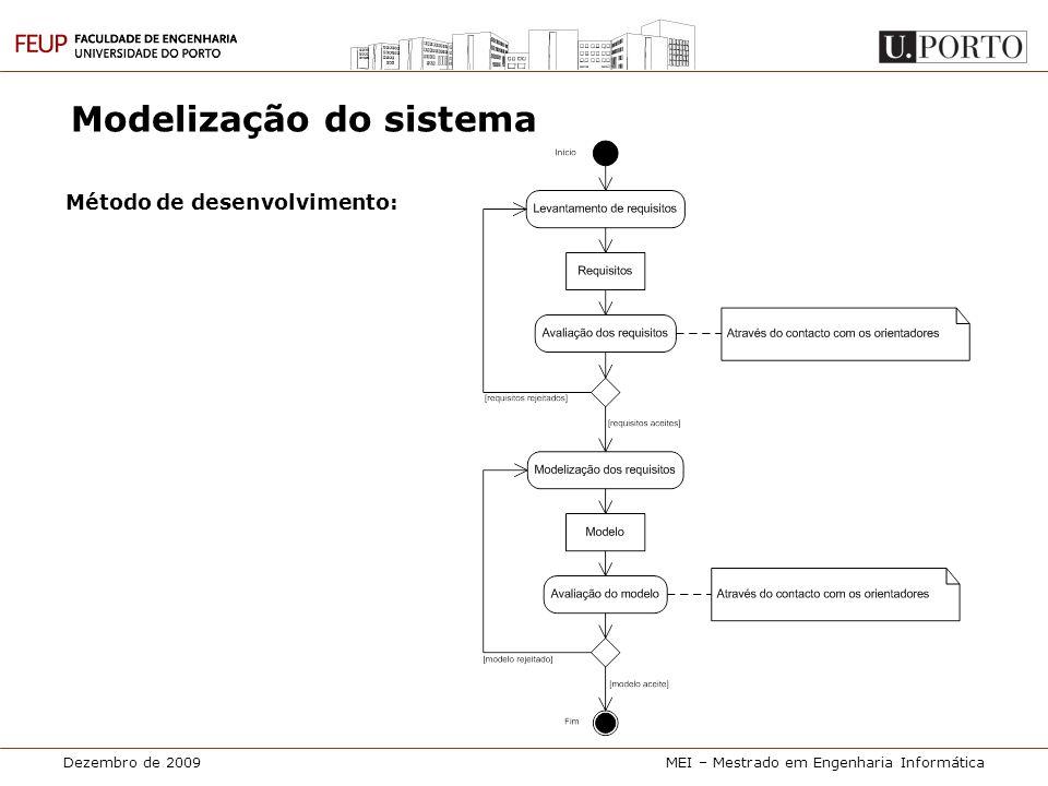 Dezembro de 2009MEI – Mestrado em Engenharia Informática Modelização do sistema Método de desenvolvimento: