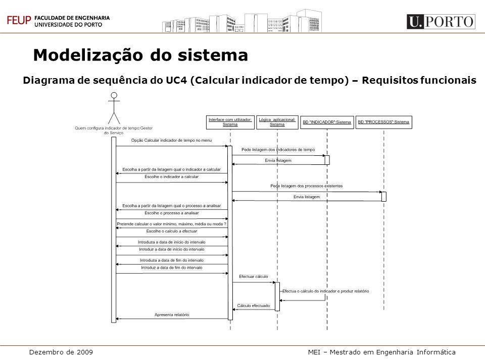Dezembro de 2009MEI – Mestrado em Engenharia Informática Modelização do sistema Diagrama de sequência do UC4 (Calcular indicador de tempo) – Requisito