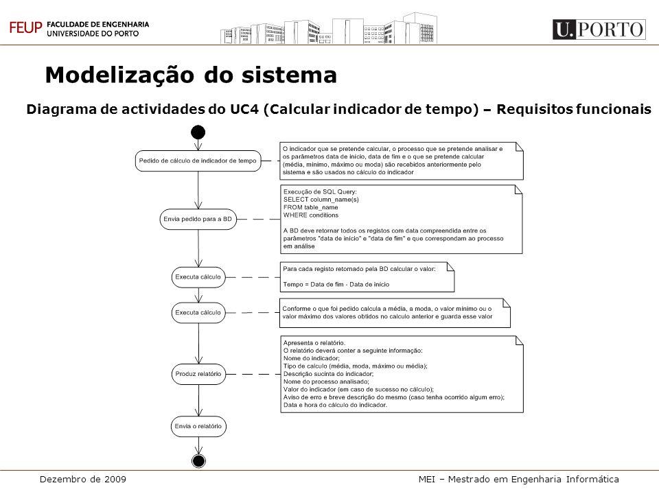 Dezembro de 2009MEI – Mestrado em Engenharia Informática Modelização do sistema Diagrama de actividades do UC4 (Calcular indicador de tempo) – Requisi