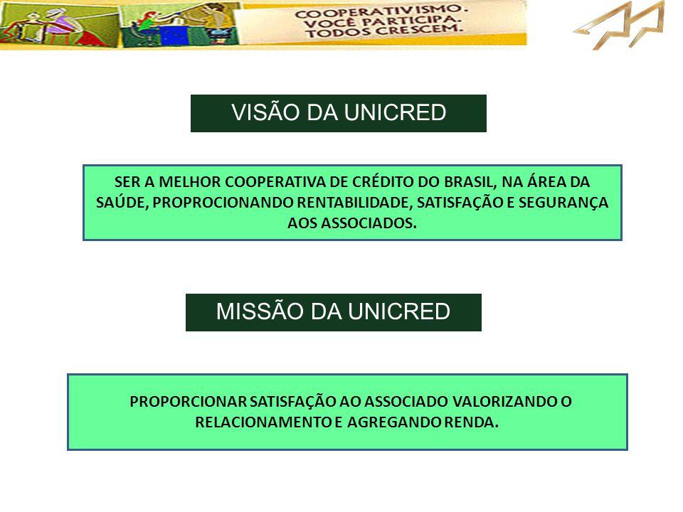 VISÃO DA UNICRED PROPORCIONAR SATISFAÇÃO AO ASSOCIADO VALORIZANDO O RELACIONAMENTO E AGREGANDO RENDA. MISSÃO DA UNICRED SER A MELHOR COOPERATIVA DE CR