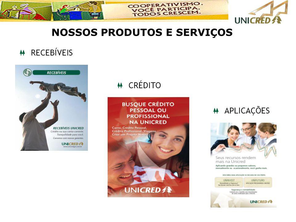 RECEBÍVEIS CRÉDITO APLICAÇÕES NOSSOS PRODUTOS E SERVIÇOS