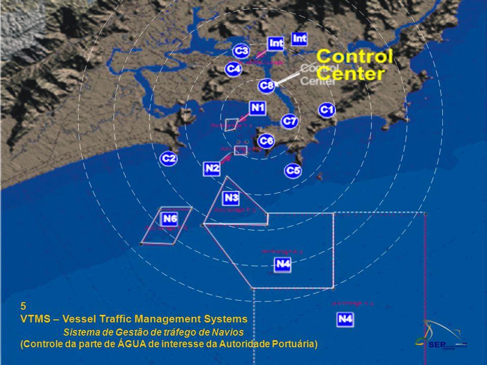 5 VTMS – Vessel Traffic Management Systems Sistema de Gestão de tráfego de Navios (Controle da parte de ÁGUA de interesse da Autoridade Portuária)