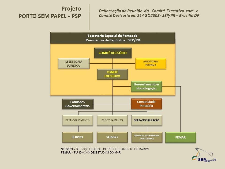 Projeto PORTO SEM PAPEL - PSP Deliberação da Reunião do Comitê Executivo com o Comitê Decisório em 21AGO2008 - SEP/PR – Brasília DF Secretaria Especia