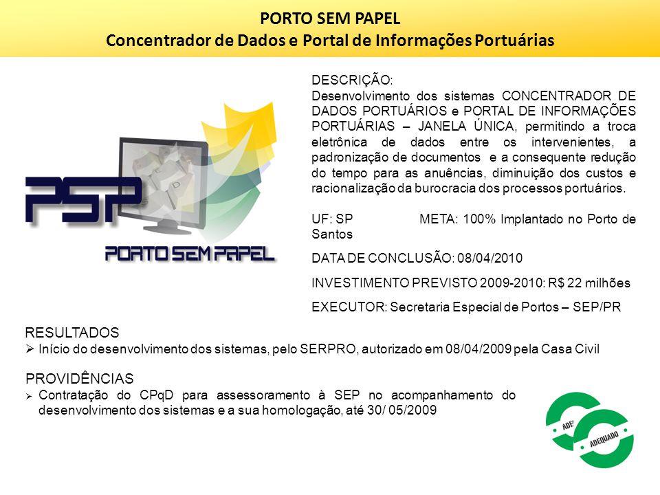 PORTO SEM PAPEL Concentrador de Dados e Portal de Informações Portuárias DESCRIÇÃO: Desenvolvimento dos sistemas CONCENTRADOR DE DADOS PORTUÁRIOS e PO