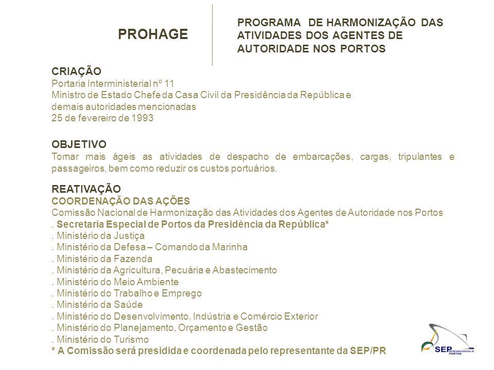 PROGRAMA DE HARMONIZAÇÃO DAS ATIVIDADES DOS AGENTES DE AUTORIDADE NOS PORTOS PROHAGE CRIAÇÃO Portaria Interministerial nº 11 Ministro de Estado Chefe