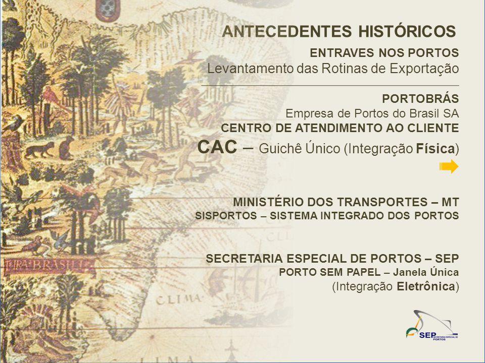 ANTECEDENTES HISTÓRICOS ENTRAVES NOS PORTOS Levantamento das Rotinas de Exportação PORTOBRÁS Empresa de Portos do Brasil SA CENTRO DE ATENDIMENTO AO C