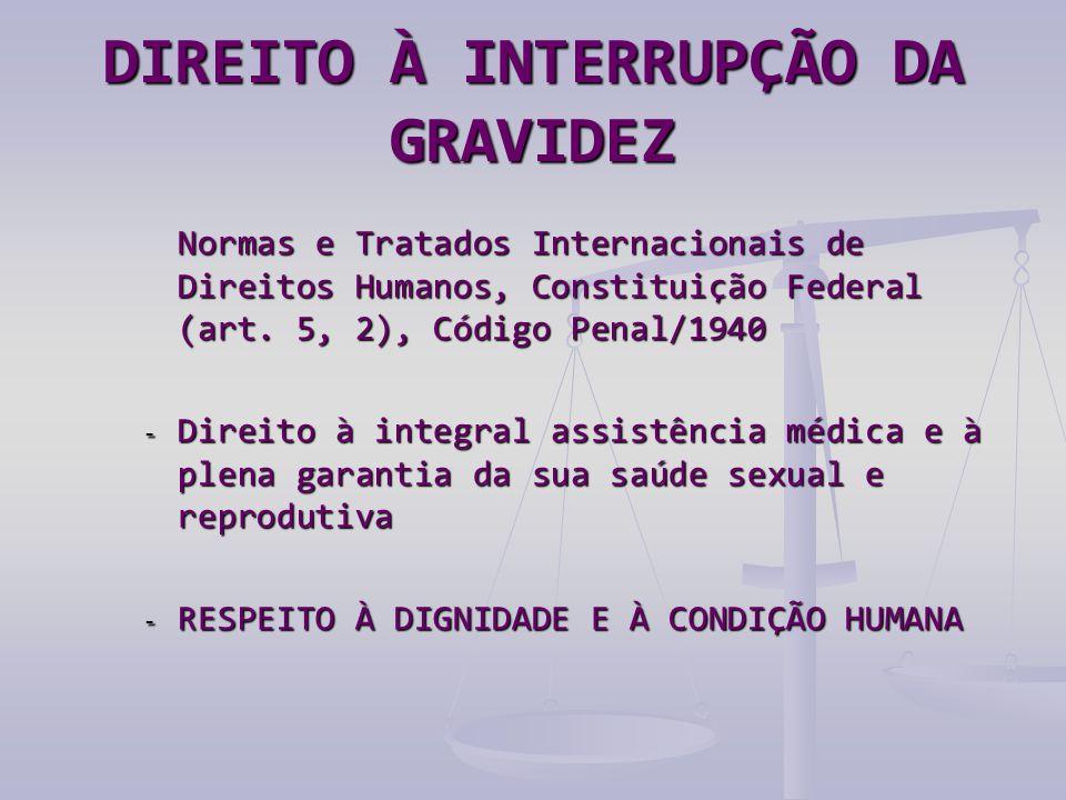 Normas e Tratados Internacionais de Direitos Humanos, Constituição Federal (art. 5, 2), Código Penal/1940 - Direito à integral assistência médica e à