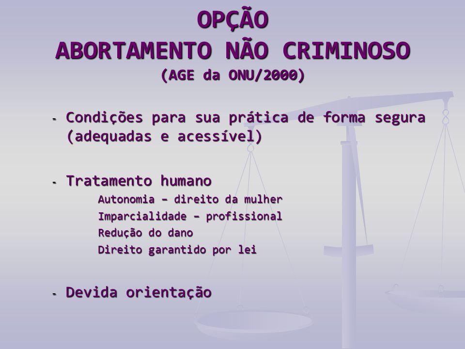 OPÇÃO ABORTAMENTO NÃO CRIMINOSO (AGE da ONU/2000) - Condições para sua prática de forma segura (adequadas e acessível) - Tratamento humano Autonomia – direito da mulher Imparcialidade – profissional Redução do dano Direito garantido por lei - Devida orientação