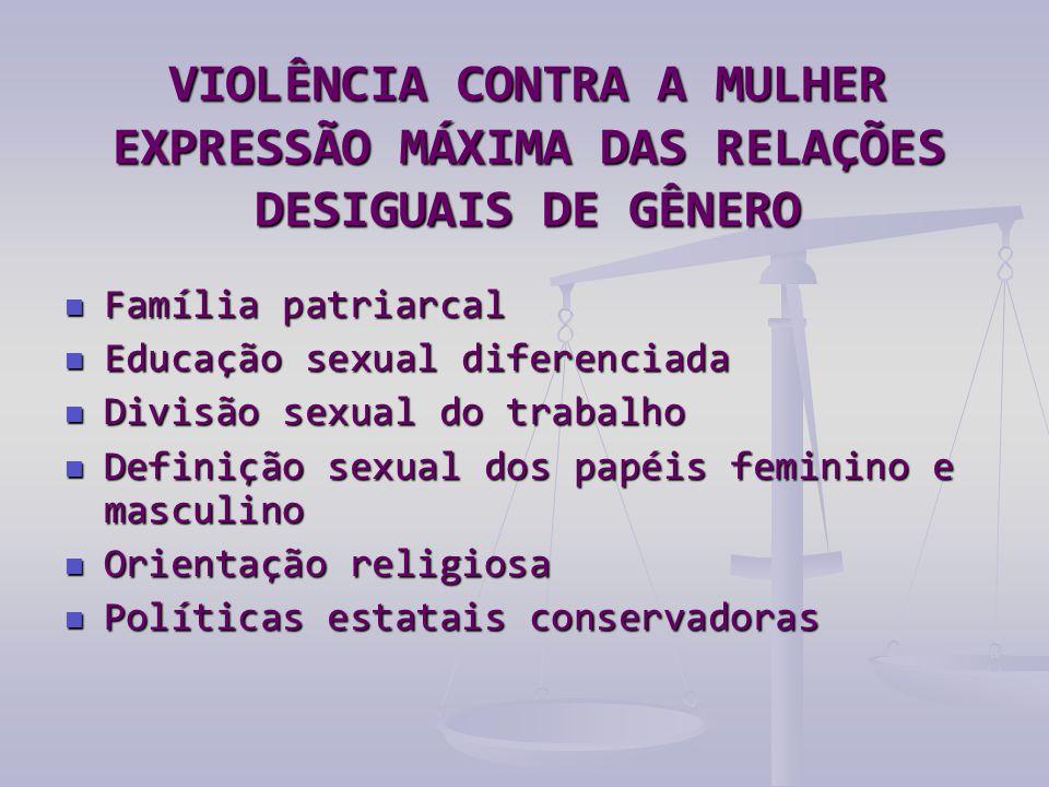 VIOLÊNCIA CONTRA A MULHER EXPRESSÃO MÁXIMA DAS RELAÇÕES DESIGUAIS DE GÊNERO  Família patriarcal  Educação sexual diferenciada  Divisão sexual do trabalho  Definição sexual dos papéis feminino e masculino  Orientação religiosa  Políticas estatais conservadoras