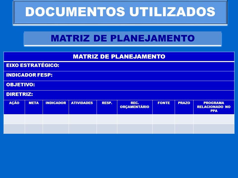 DOCUMENTOS UTILIZADOS MATRIZ DE PLANEJAMENTO EIXO ESTRATÉGICO: INDICADOR FESP: OBJETIVO: DIRETRIZ: AÇÃOMETAINDICADORATIVIDADESRESP.REC. ORÇAMENTÁRIO F