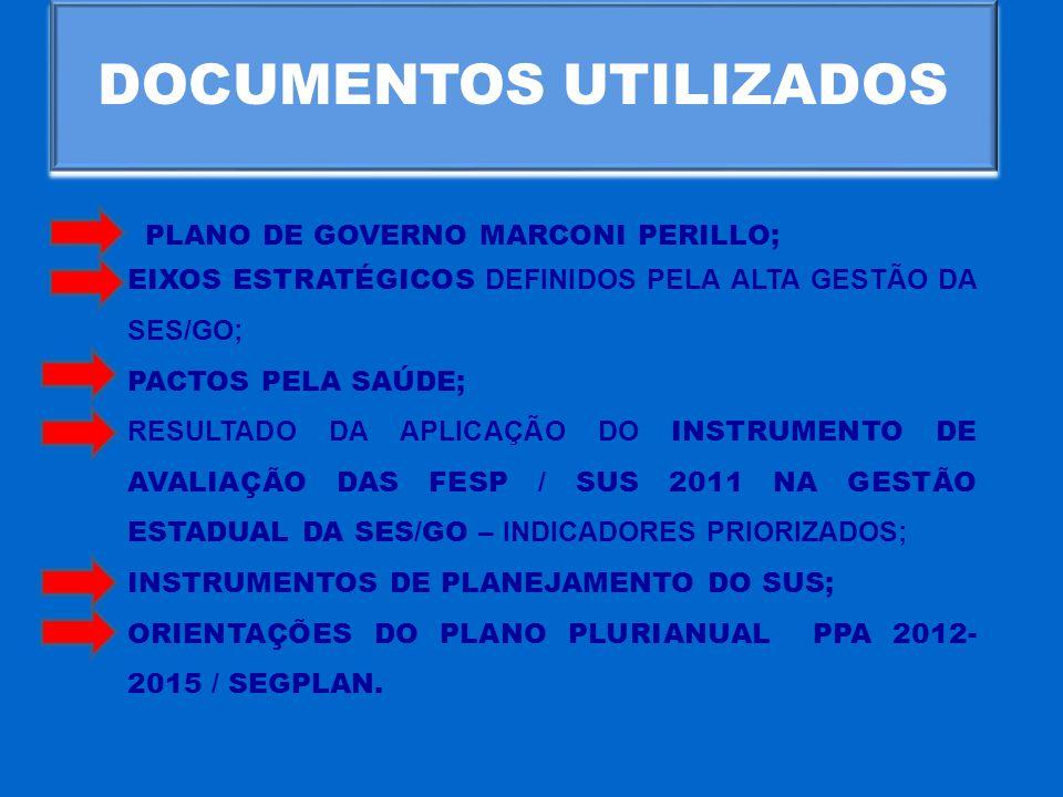 DOCUMENTOS UTILIZADOS PLANO DE GOVERNO MARCONI PERILLO; EIXOS ESTRATÉGICOS DEFINIDOS PELA ALTA GESTÃO DA SES/GO; PACTOS PELA SAÚDE; RESULTADO DA APLIC